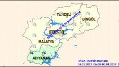 Malatya'da Bugun Hava Nasıl Olacak ? 4 Ocak 2017