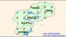 Meteorolojiden Malatya için sağanak ve dolu uyarısı 4 Mayıs 2017 #malatya