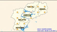 Malatya'da Bugün Hava Nasıl Olacak ? 10 Temmuz 2017