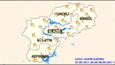 Malatya'da Bugün Hava Nasıl Olacak ? 7 Eylül 2017