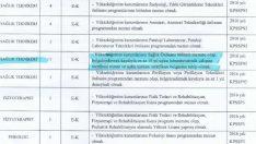 İnönü  Üniversitesi Rektörlüğü'nün açtığı ilanda bir skandala imza atıldı.