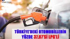 Medya takibinin öncü kurumu Ajans Press, otomobilleri yakıt türüne göre ayrıştıran verileri inceledi