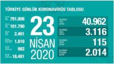 Türkiye Günlük Corona Virüs Tablosu 23 Nisan 2020
