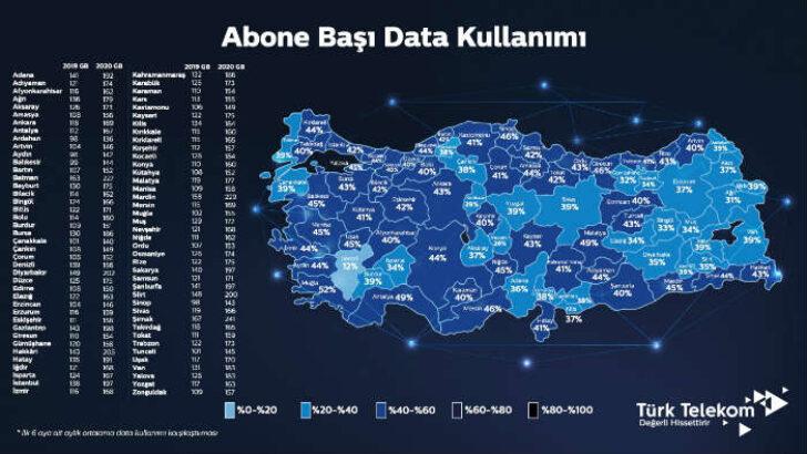 Malatya'da İnternet Kullanımı Yüzde 46 Arttı