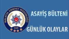 Malatya Asayiş Bülteni Günlük Olaylar 22 – 28 Mart 2021