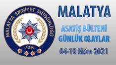 Malatya Asayiş Bülteni Günlük Olaylar 04-10 Ekim 2021